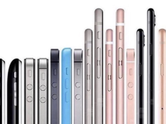 The total order of the iPhones